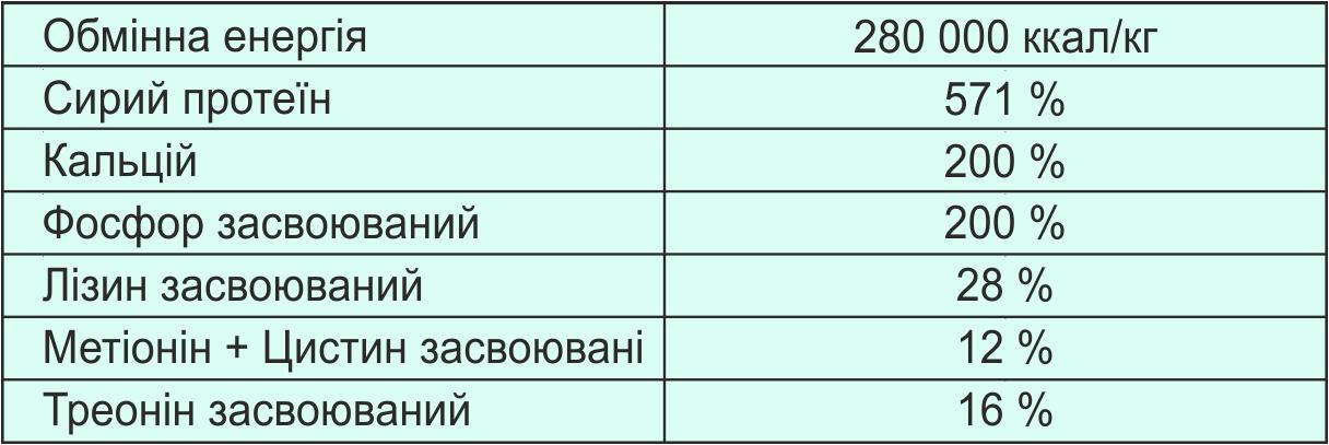 матриця_бройлери