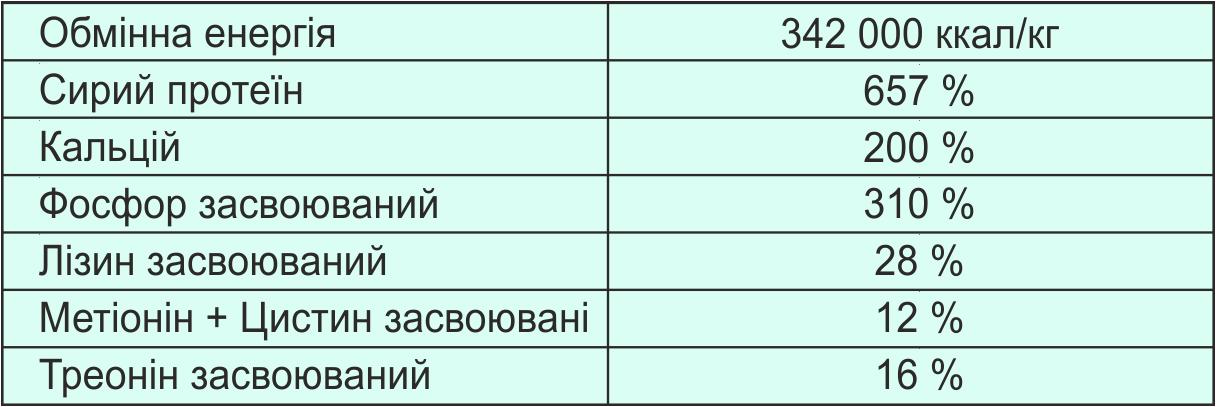 матриця_несучки